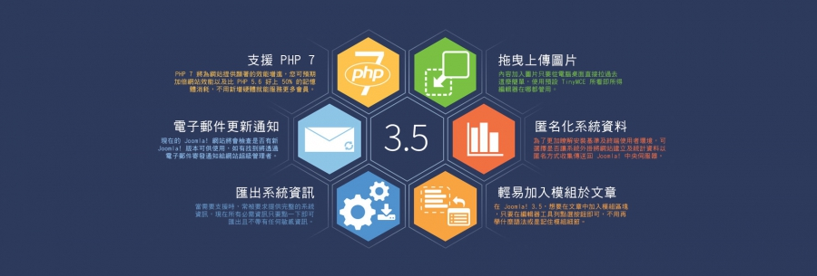 Do More with Joomla! 3.5